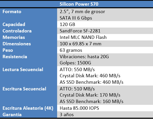 SSD_slim_s70_120GB_9